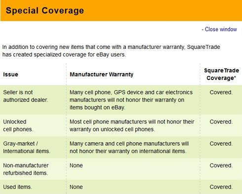 Squaretrade Expands Warranties To Ebay Uk