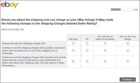Ebay Feedback Survey Zeroes In On Shipping Charges