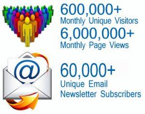 EcommerceBytes Advertising Traffic
