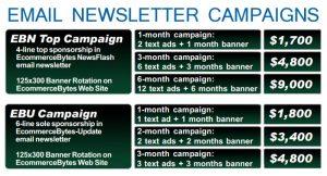 EcommerceBytes Newsletter Campaign Rates