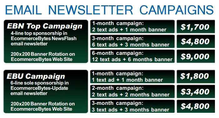EcommerceBytes Newsletter Campaigns and Prices