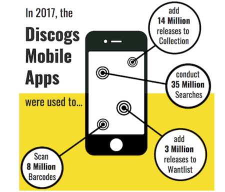 Discogs Mobile Apps
