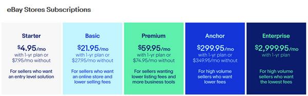 Ebay Announces Spring 2018 Seller Update Ecommercebytes