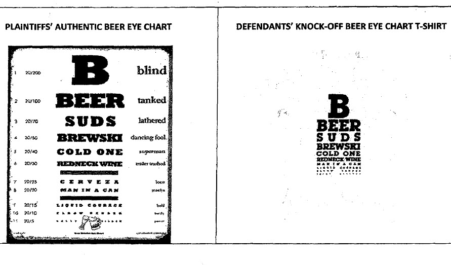 Beer Eye Chart lawsuit